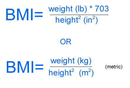 What is BMI mean